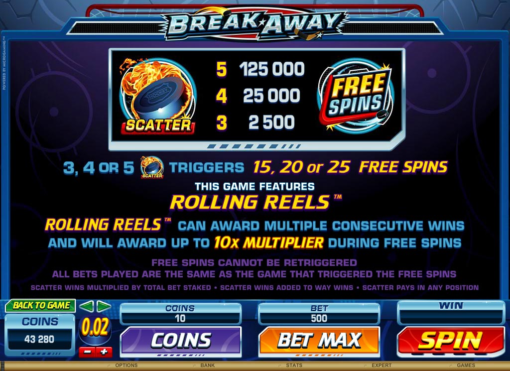 breakaway payout