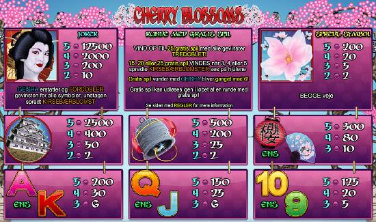 cherry-blossoms-slot