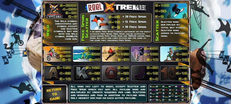 ReelXtreme 4